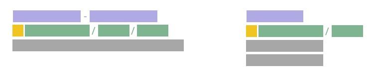 Google Ads - Erweiterte Textanzeigen (NEU!) vs. Textanzeige (alt)