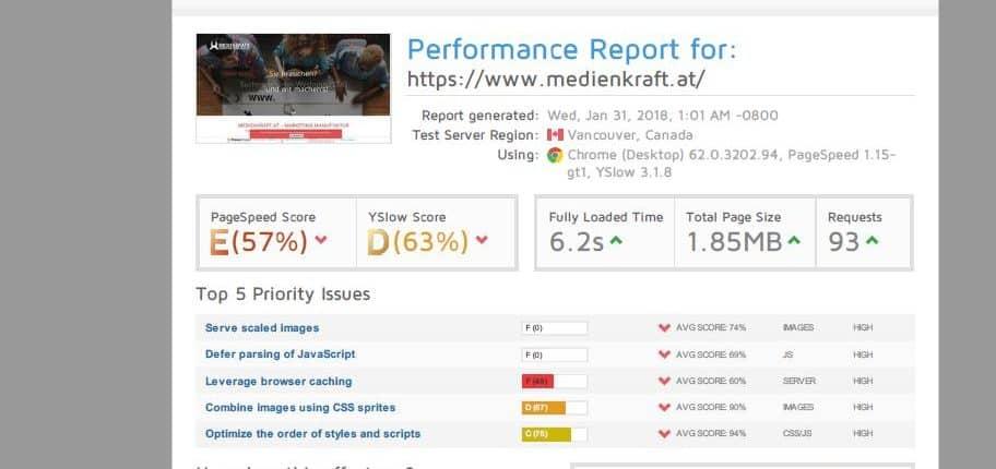 GTmetrix-Bericht-15 Seiten