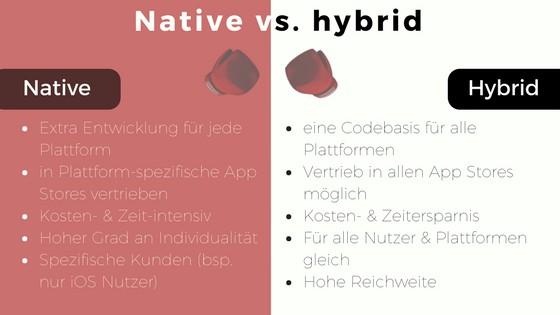Überblick - Native vs. Hybrid - Apps entwickeln